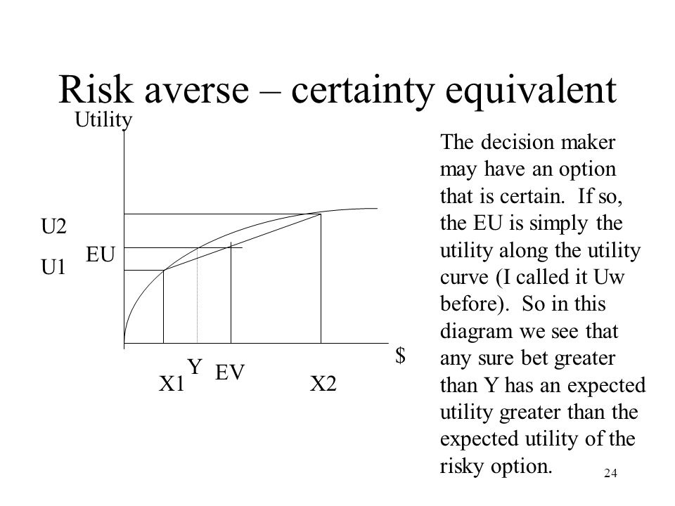 24 Utility $ X1 X2 U2 U1 The decision maker may have an option that is certain.