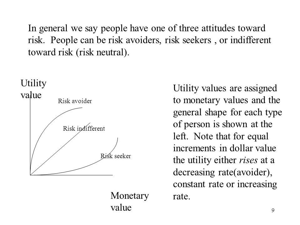 20 Risk Seeker fair gamble For the fair gamble we again know EV = W, but for a risk seeker person Uw < EU.