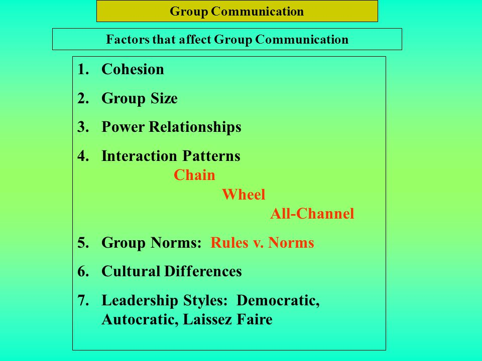 Group Communication 1.Cohesion 2.Group Size 3.Power Relationships 4.Interaction Patterns Chain Wheel All-Channel 5.Group Norms: Rules v. Norms 6.Cultu