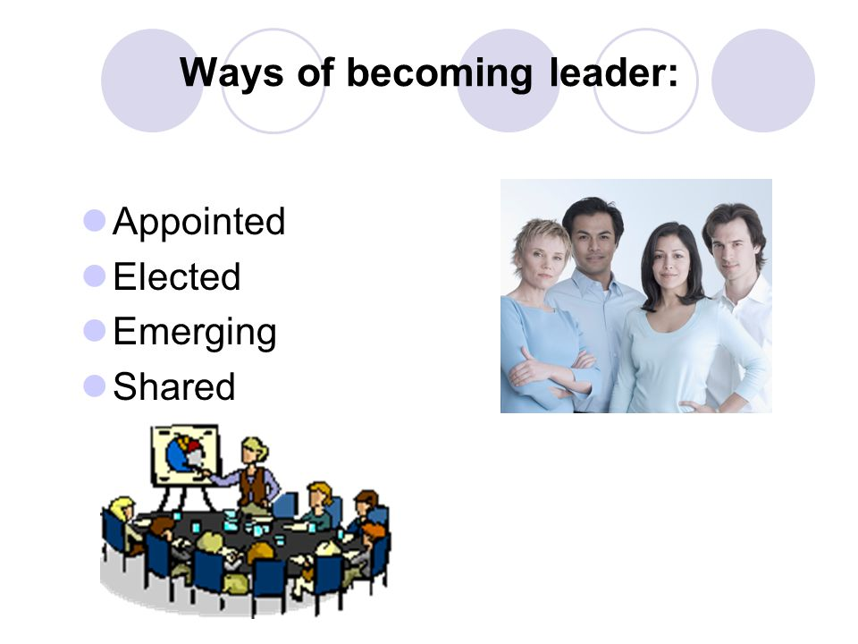 Ways of becoming leader: Appointed Elected Emerging Shared