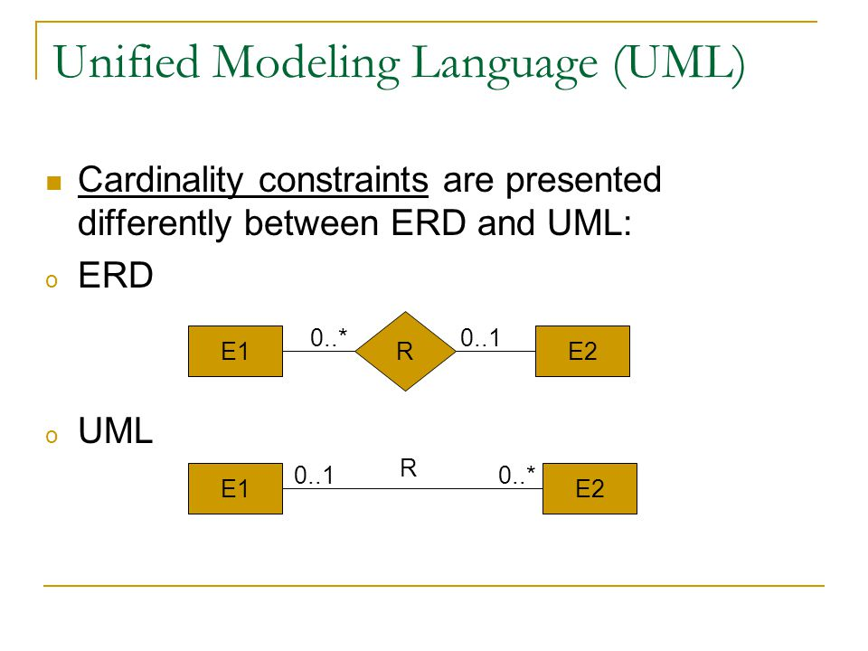 Unified Modeling Language (UML) Cardinality constraints are presented differently between ERD and UML: o ERD o UML E1E2 E1E2 R 0..* 0..1 R