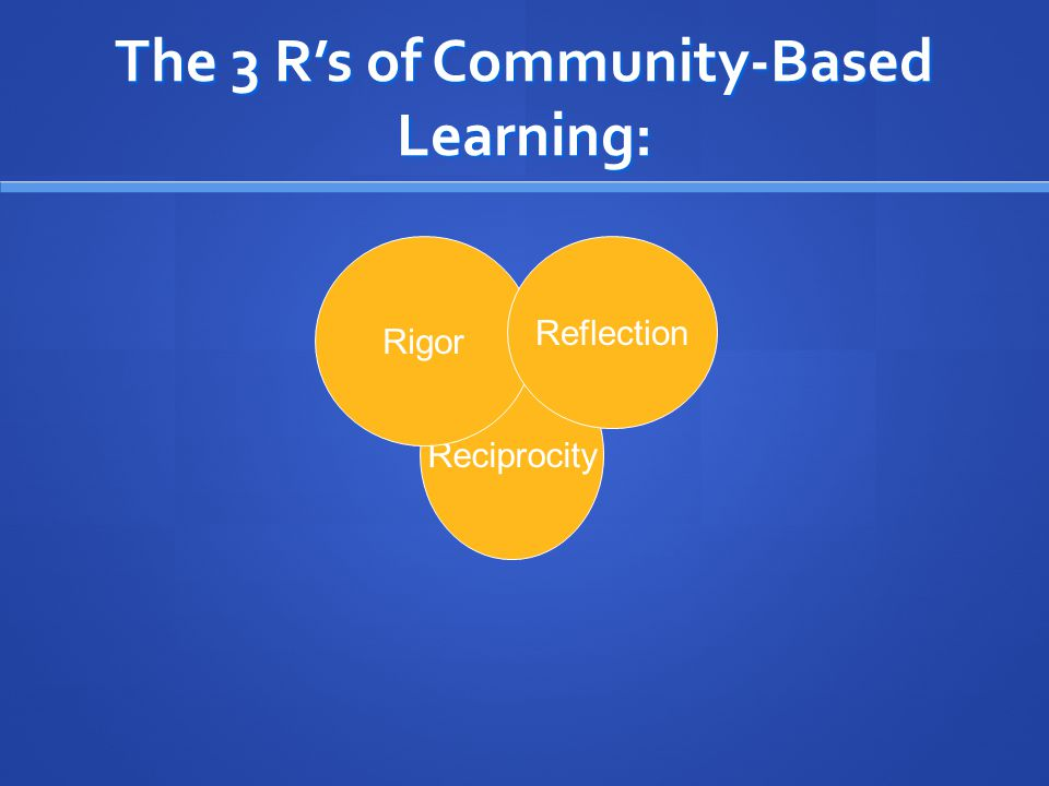 The 3 R's of Community-Based Learning: Reciprocity Rigor Reflection