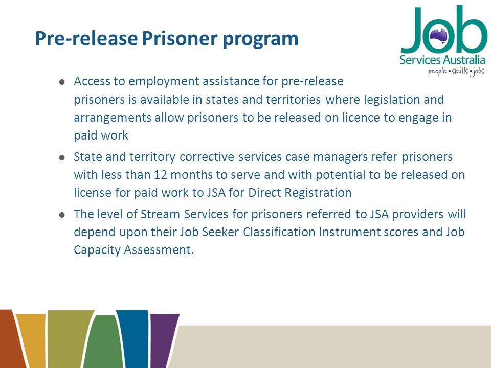 $41 million over three years to deliver Innovation Fund projects targeting disadvantaged job seekers Part of Job Services Australia Adult Voluntary Post Release Support Service (AVPRSS) for adult ex-prisoners returning to the Wollongong community, particularly from Silverwater and Parklea prisons Kitchen Social Enterprise in Abbotsford Victoria (in Melbourne) to provide accredited training and work readiness opportunities targeting ex-offender job seekers and those with complex needs Stay Connected in Western Australia to support released prisoners to stay connected with employment Better practice and Innovation Fund
