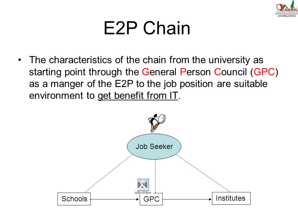 E2P Chain Schools GPC Institutes Job Seeker The characteristics of the chain from the university as starting point through the General Person Council (GPC) as a manger of the E2P to the job position are suitable environment to get benefit from IT.