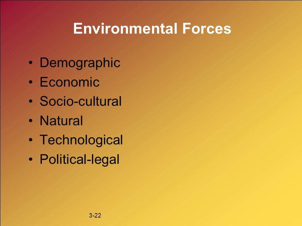 3-22 Environmental Forces Demographic Economic Socio-cultural Natural Technological Political-legal