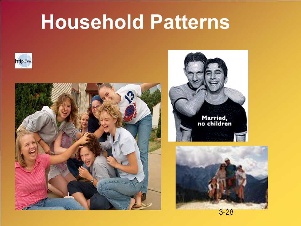 3-28 Household Patterns