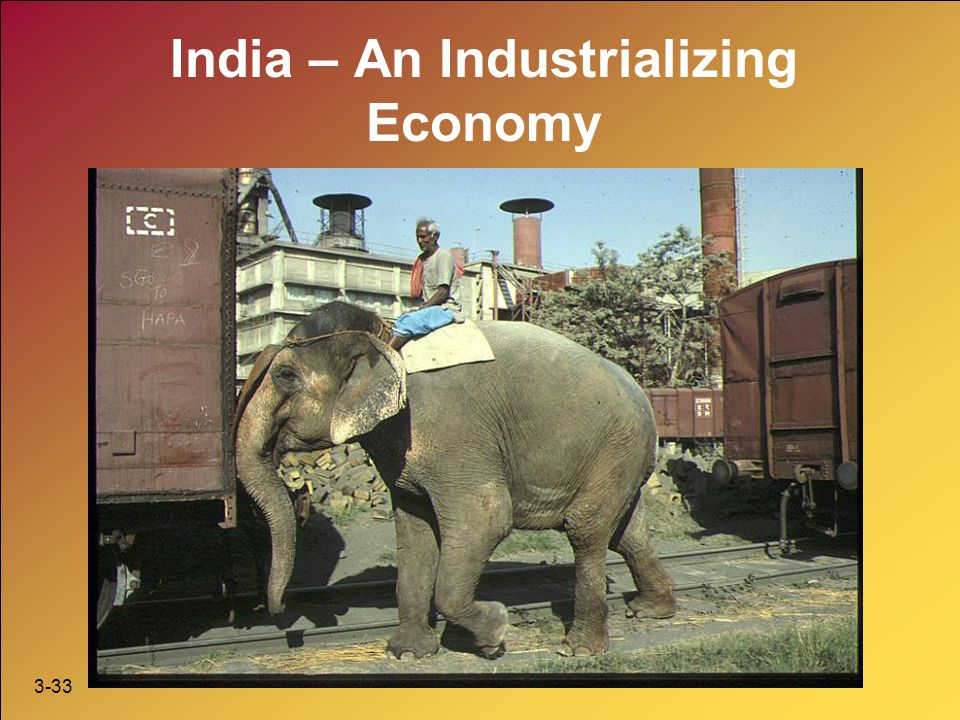 3-33 India – An Industrializing Economy