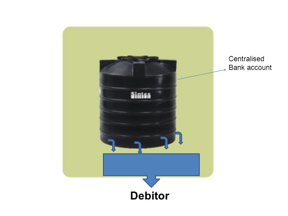 Centralised Bank account Debitor