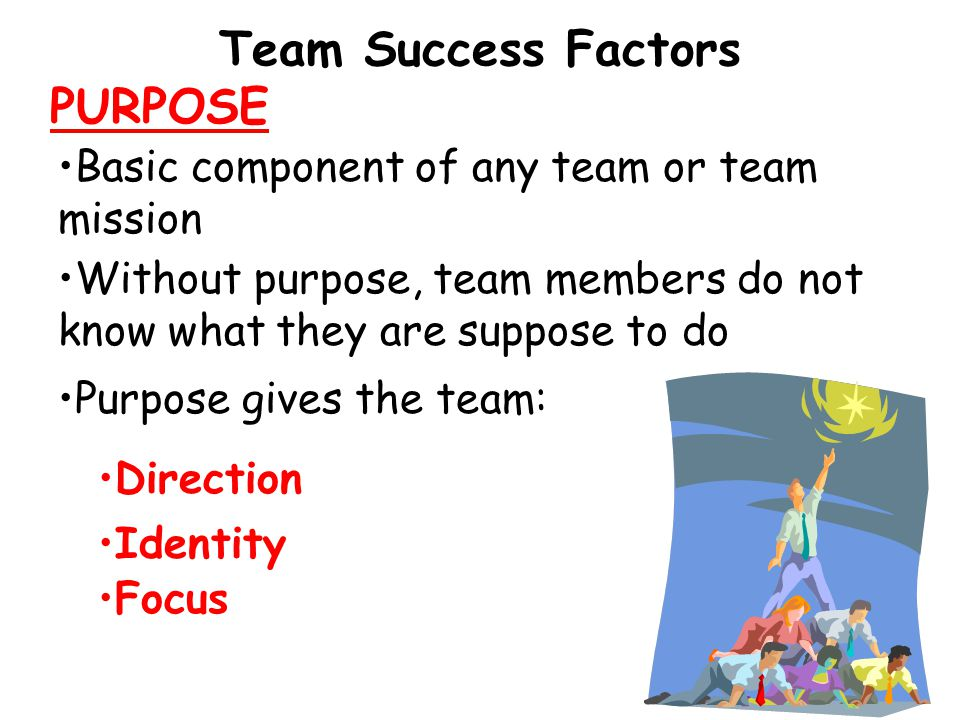 Team Success Factors PURPOSE Direction Identity Focus Basic component of any team or team mission Without purpose, team members do not know what they are suppose to do Purpose gives the team: