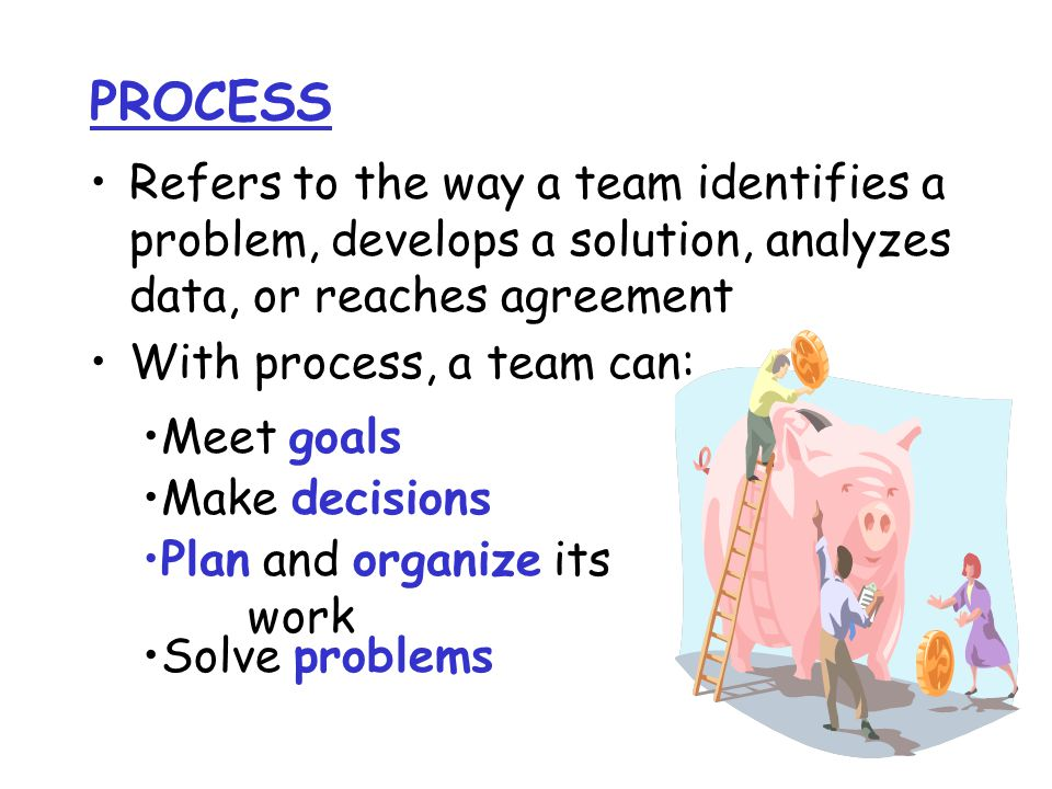 PROCESS Refers to the way a team identifies a problem, develops a solution, analyzes data, or reaches agreement With process, a team can: Meet goals Make decisions Plan and organize its work Solve problems