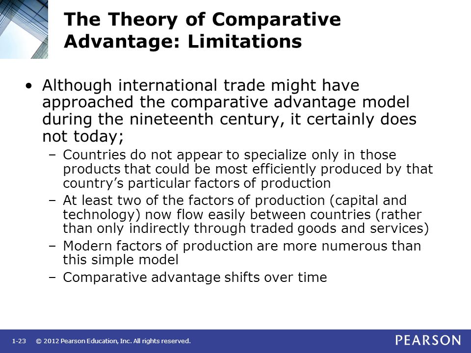 © 2012 Pearson Education, Inc. All rights reserved.1-23 The Theory of Comparative Advantage: Limitations Although international trade might have appro