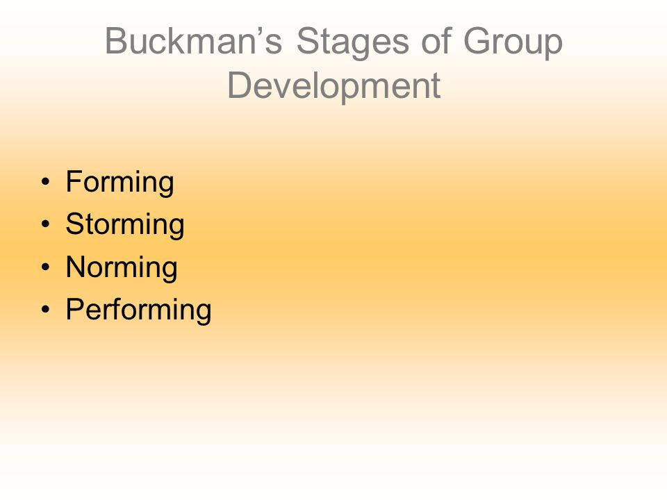 Buckman's Stages of Group Development Forming Storming Norming Performing