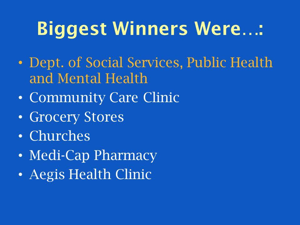 Biggest Winners Were…: Dept.