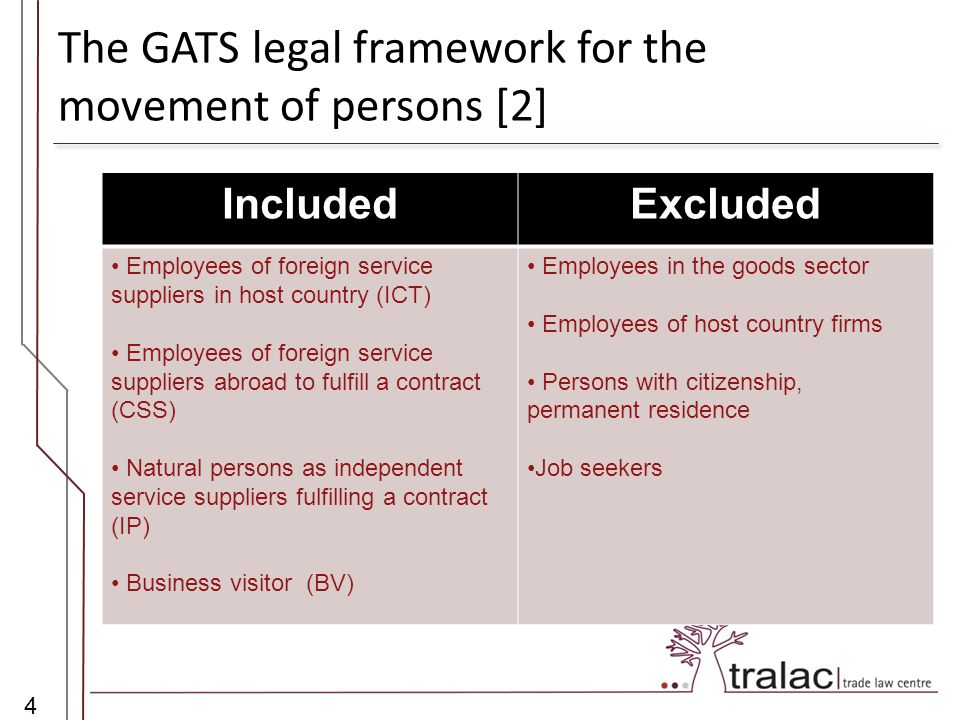 The GATS legal framework for the movement of persons [2] IncludedExcluded Employees of foreign service suppliers in host country (ICT) Employees of foreign service suppliers abroad to fulfill a contract (CSS) Natural persons as independent service suppliers fulfilling a contract (IP) Business visitor (BV) Employees in the goods sector Employees of host country firms Persons with citizenship, permanent residence Job seekers 4