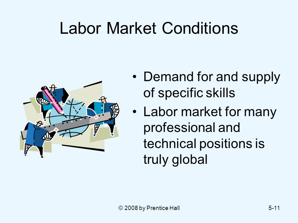 © 2008 by Prentice Hall5-11 Labor Market Conditions Demand for and supply of specific skills Labor market for many professional and technical positions is truly global
