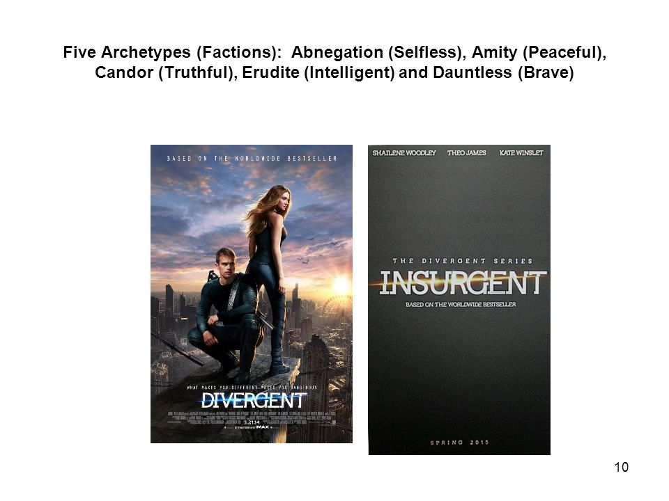Five Archetypes (Factions): Abnegation (Selfless), Amity (Peaceful), Candor (Truthful), Erudite (Intelligent) and Dauntless (Brave) 10