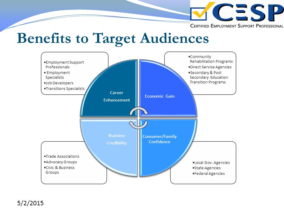 Benefits to Target Audiences 5/2/2015 Local Gov. Agencies State Agencies Federal Agencies Trade Associations Advocacy Groups Civic & Business Groups C