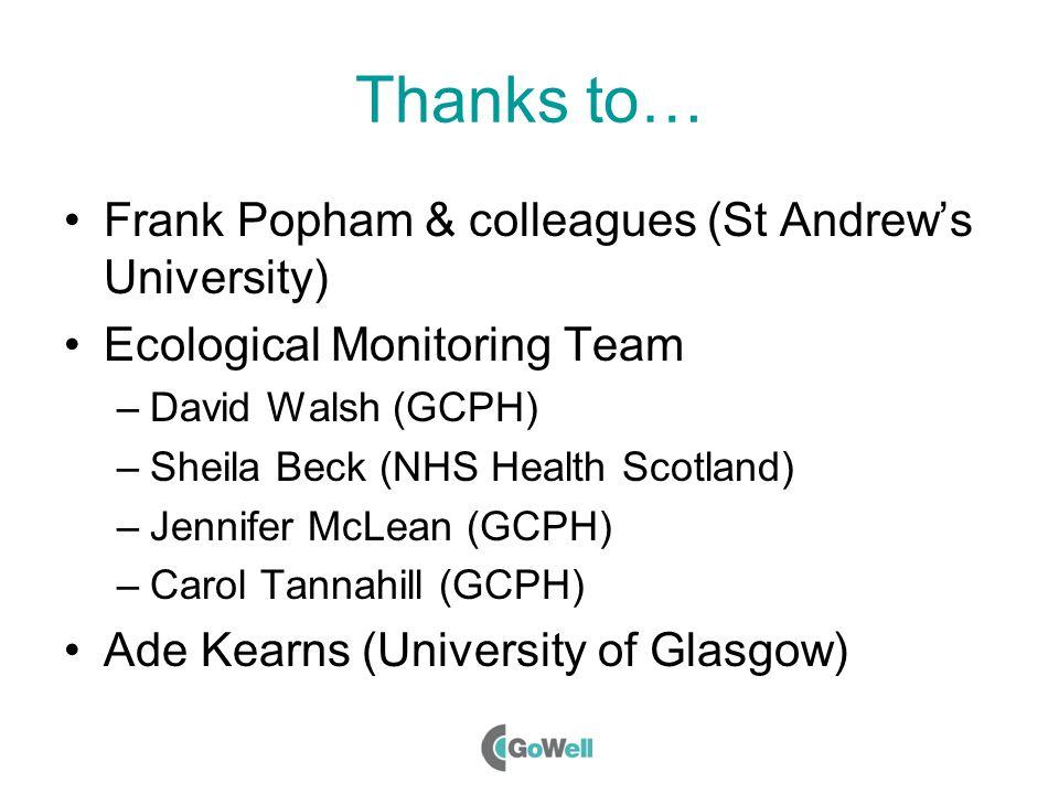 Thanks to… Frank Popham & colleagues (St Andrew's University) Ecological Monitoring Team –David Walsh (GCPH) –Sheila Beck (NHS Health Scotland) –Jennifer McLean (GCPH) –Carol Tannahill (GCPH) Ade Kearns (University of Glasgow)