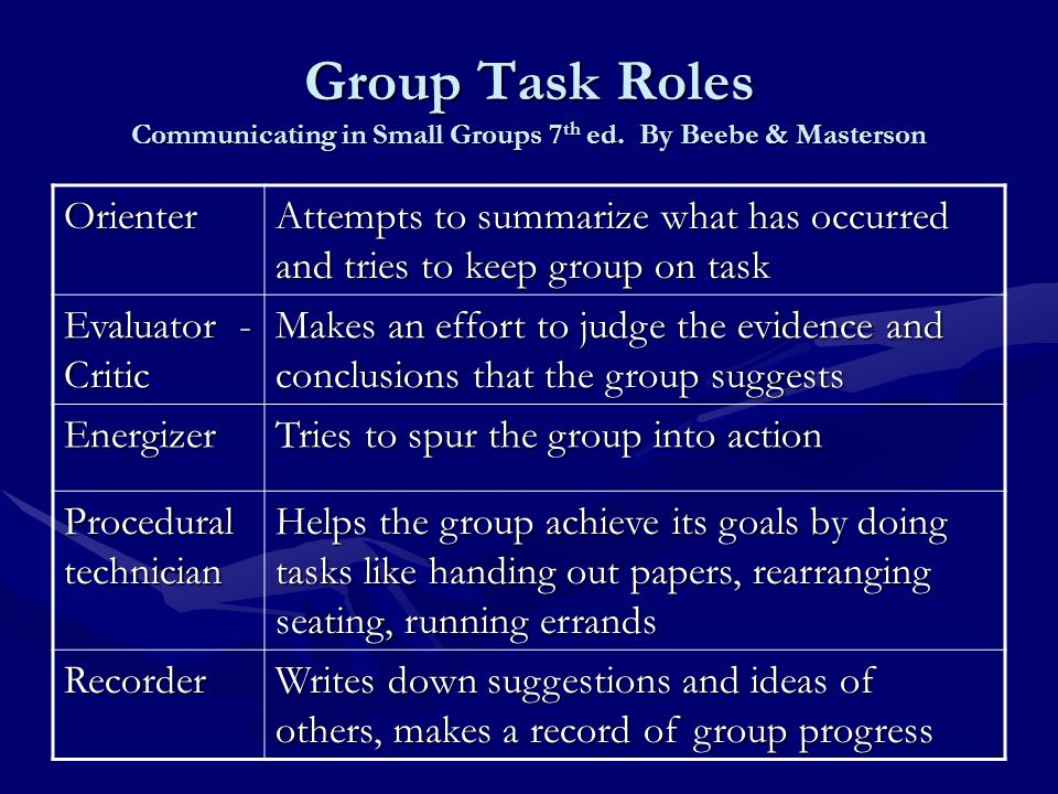 Group Task Roles Communicating in Small Groups 7 th ed.
