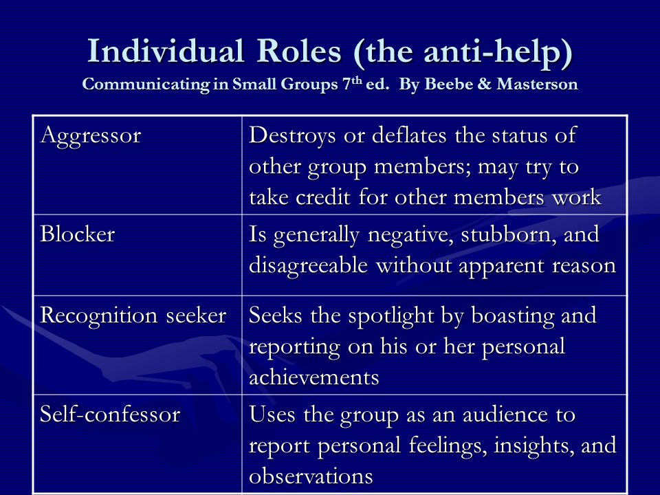 Individual Roles (the anti-help) Communicating in Small Groups 7 th ed.