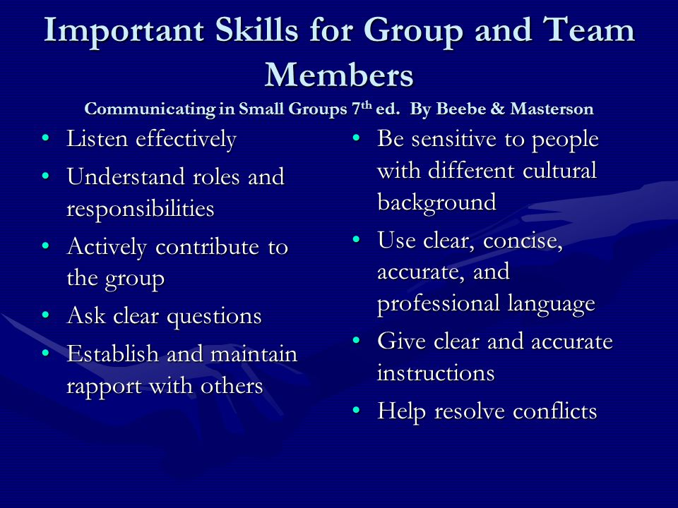 Important Skills for Group and Team Members Communicating in Small Groups 7 th ed.