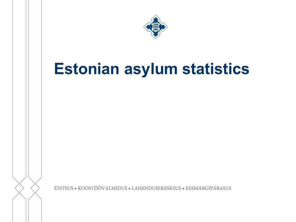 Estonian asylum statistics