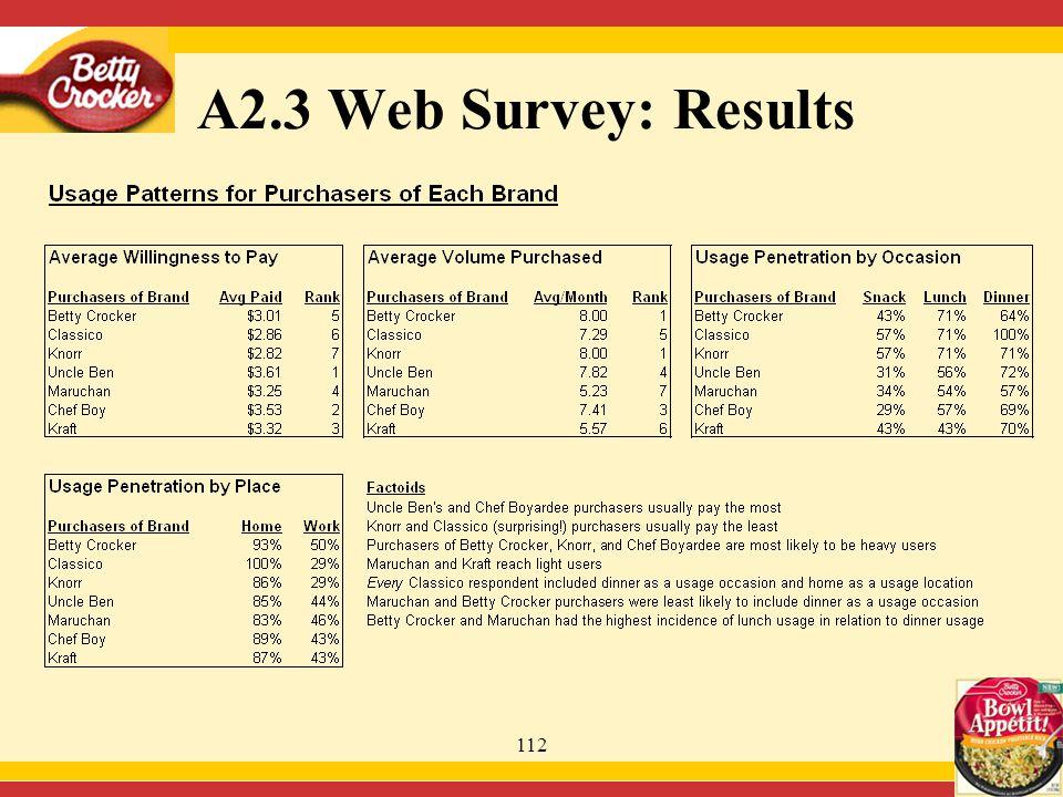 112 A2.3 Web Survey: Results