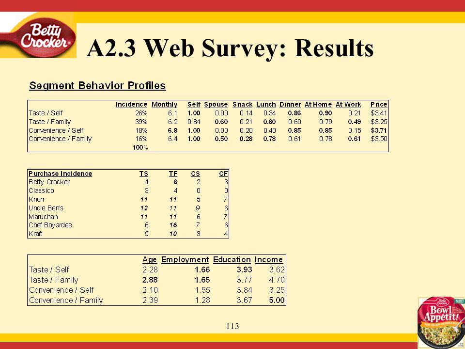 113 A2.3 Web Survey: Results