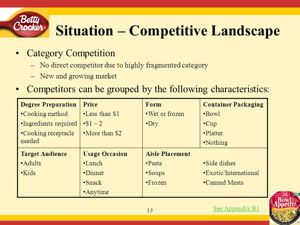 13 Situation – Competitive Landscape Category Competition –No direct competitor due to highly fragmented category –New and growing market Competitors can be grouped by the following characteristics: Degree Preparation Cooking method Ingredients required Cooking receptacle needed Price Less than $1 $1 – 2 More than $2 Form Wet or frozen Dry Container Packaging Bowl Cup Platter Nothing Target Audience Adults Kids Usage Occasion Lunch Dinner Snack Anytime Aisle Placement Pasta Soups Frozen Side dishes Exotic/International Canned Meats See Appendix B1
