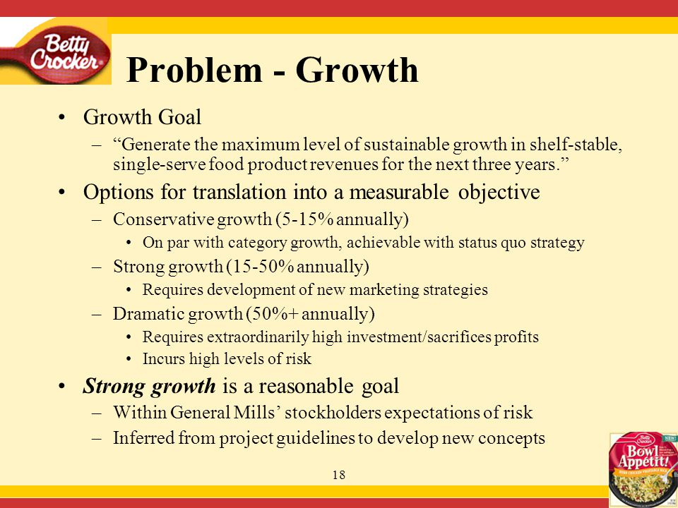 18 Growth Goal – Generate the maximum level of sustainable growth in shelf-stable, single-serve food product revenues for the next three years. Options for translation into a measurable objective –Conservative growth (5-15% annually) On par with category growth, achievable with status quo strategy –Strong growth (15-50% annually) Requires development of new marketing strategies –Dramatic growth (50%+ annually) Requires extraordinarily high investment/sacrifices profits Incurs high levels of risk Strong growth is a reasonable goal –Within General Mills' stockholders expectations of risk –Inferred from project guidelines to develop new concepts Problem - Growth