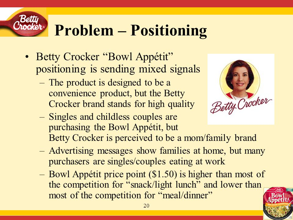 20 Betty Crocker Bowl Appétit positioning is sending mixed signals –The product is designed to be a convenience product, but the Betty Crocker brand stands for high quality –Singles and childless couples are purchasing the Bowl Appétit, but Betty Crocker is perceived to be a mom/family brand –Advertising messages show families at home, but many purchasers are singles/couples eating at work –Bowl Appétit price point ($1.50) is higher than most of the competition for snack/light lunch and lower than most of the competition for meal/dinner Problem – Positioning