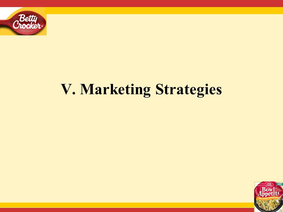 V. Marketing Strategies
