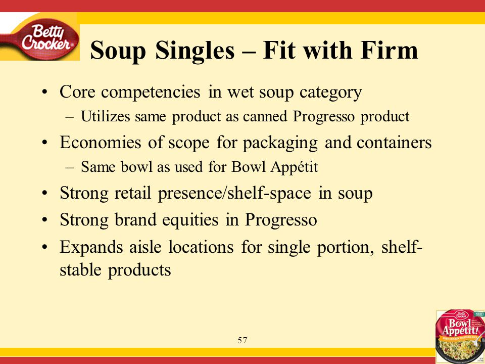 57 Core competencies in wet soup category –Utilizes same product as canned Progresso product Economies of scope for packaging and containers –Same bowl as used for Bowl Appétit Strong retail presence/shelf-space in soup Strong brand equities in Progresso Expands aisle locations for single portion, shelf- stable products Soup Singles – Fit with Firm