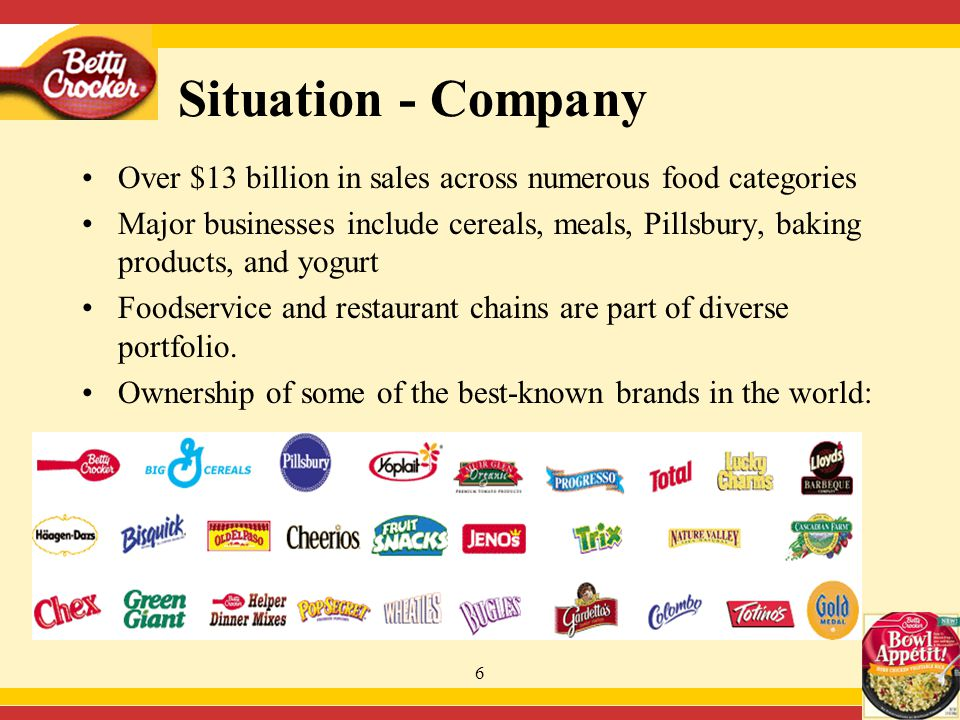 6 Situation - Company Over $13 billion in sales across numerous food categories Major businesses include cereals, meals, Pillsbury, baking products, and yogurt Foodservice and restaurant chains are part of diverse portfolio.
