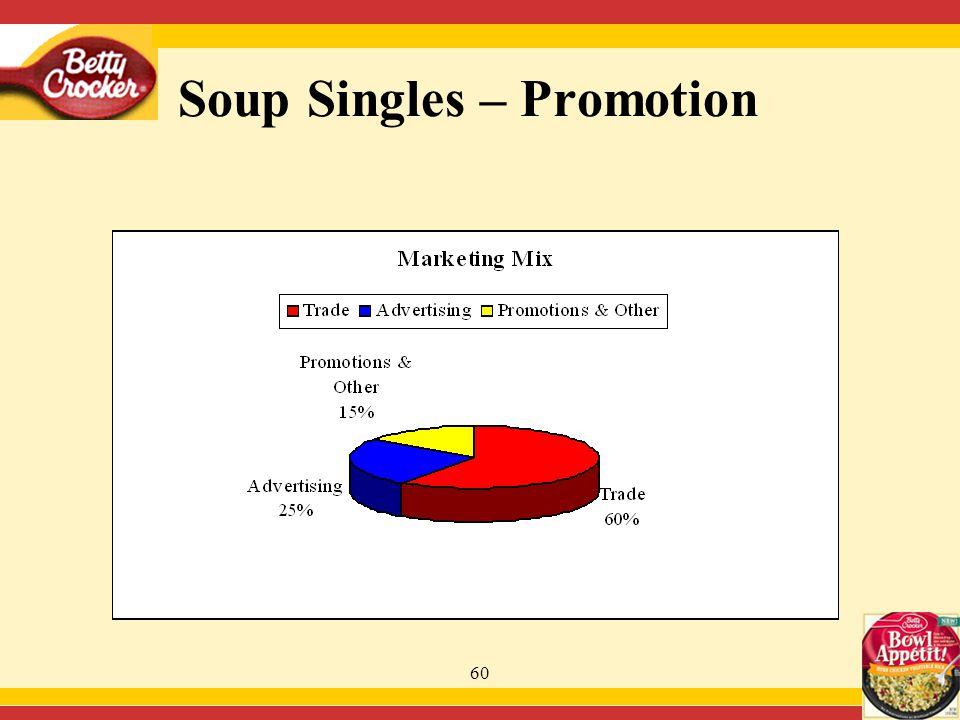 60 Soup Singles – Promotion