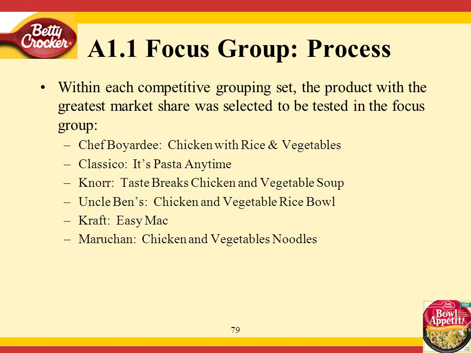 79 A1.1 Focus Group: Process Within each competitive grouping set, the product with the greatest market share was selected to be tested in the focus group: –Chef Boyardee: Chicken with Rice & Vegetables –Classico: It's Pasta Anytime –Knorr: Taste Breaks Chicken and Vegetable Soup –Uncle Ben's: Chicken and Vegetable Rice Bowl –Kraft: Easy Mac –Maruchan: Chicken and Vegetables Noodles