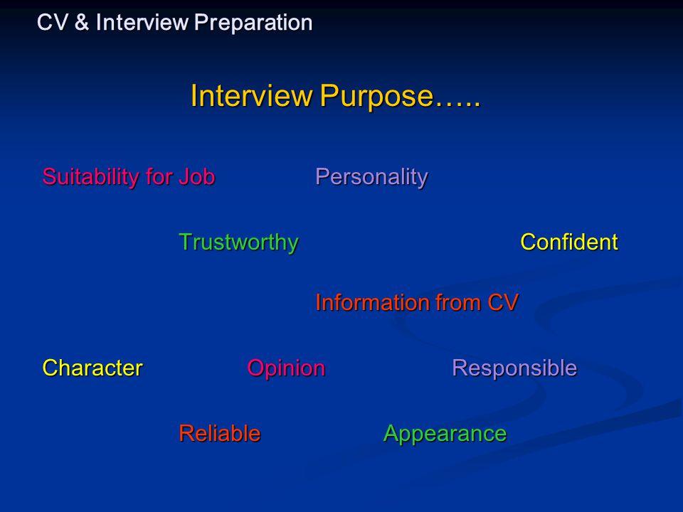 CV & Interview Preparation Interview Purpose…..