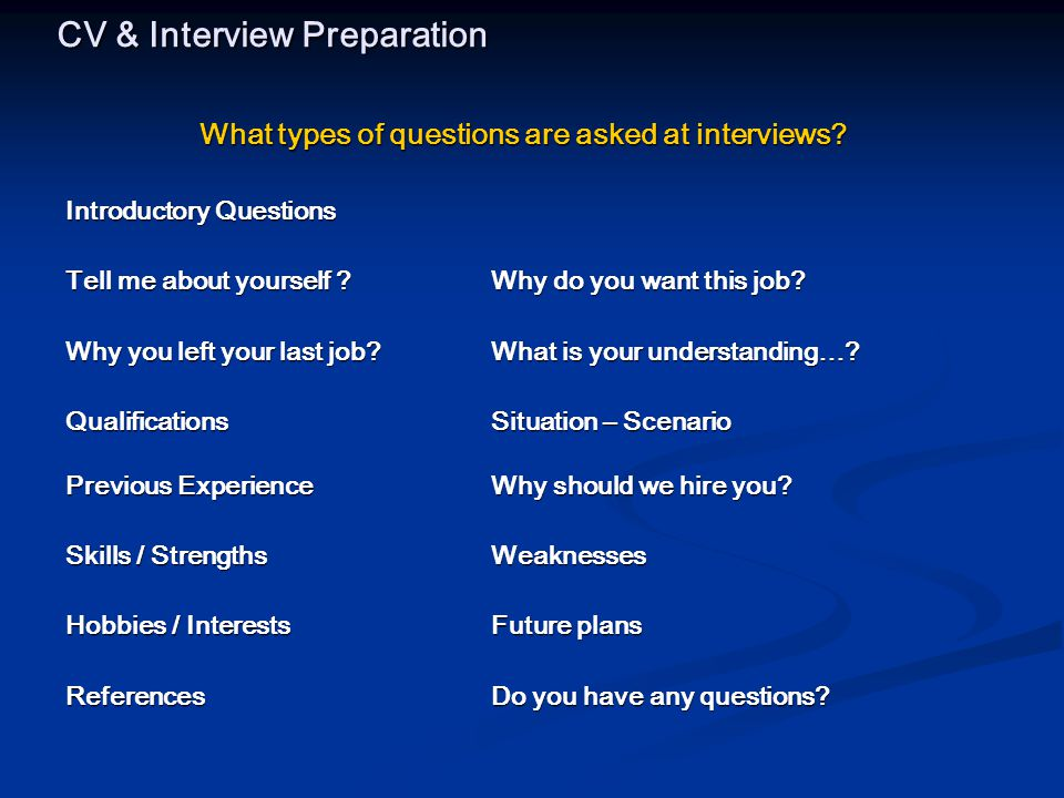CV & Interview Preparation What types of questions are asked at interviews.