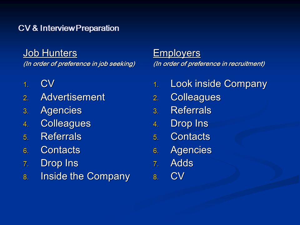 CV & Interview Preparation CV Mistakes.…..