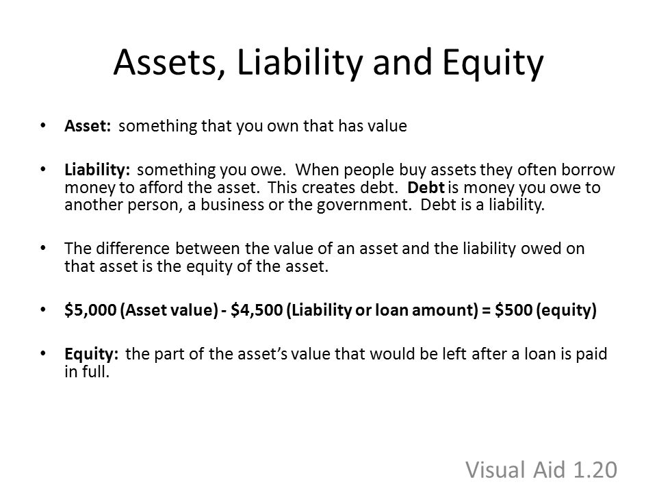 Assets, Liability and Equity Visual Aid 1.20 Asset: something that you own that has value Liability: something you owe. When people buy assets they of