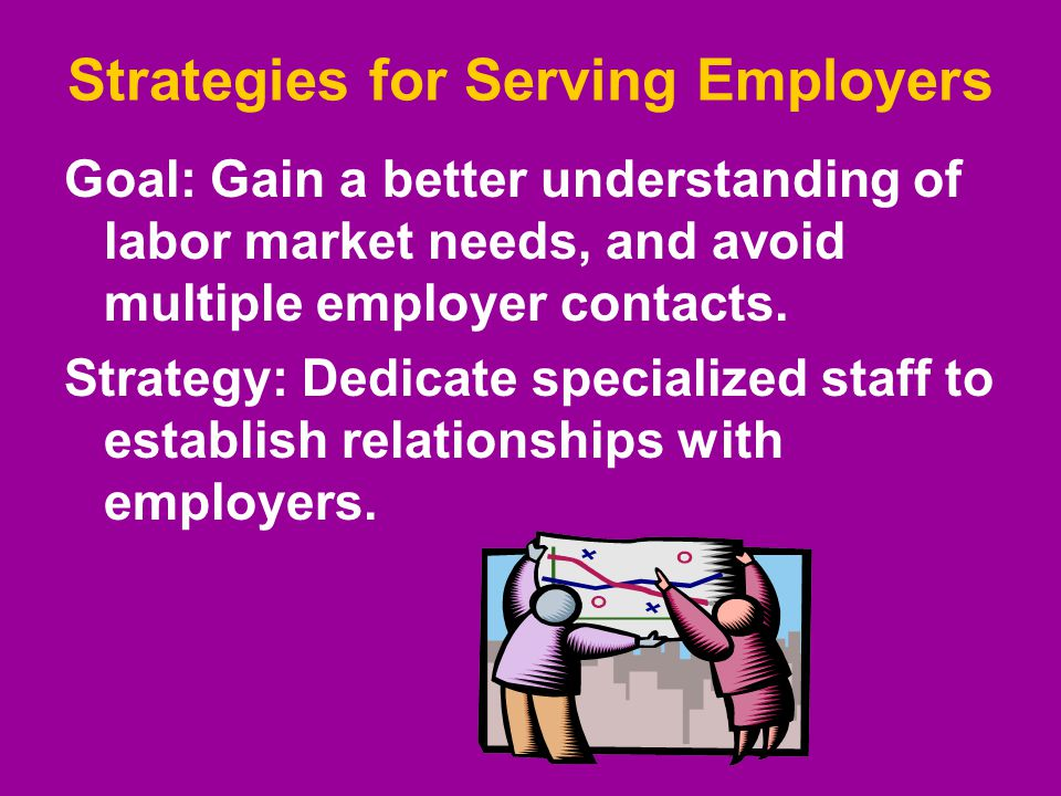 Strategies for Serving Employers Goal: Gain a better understanding of labor market needs, and avoid multiple employer contacts.