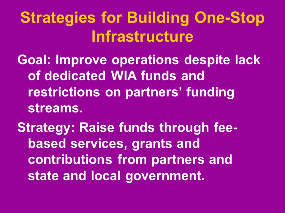 Strategies for Building One-Stop Infrastructure Goal: Improve operations despite lack of dedicated WIA funds and restrictions on partners' funding streams.