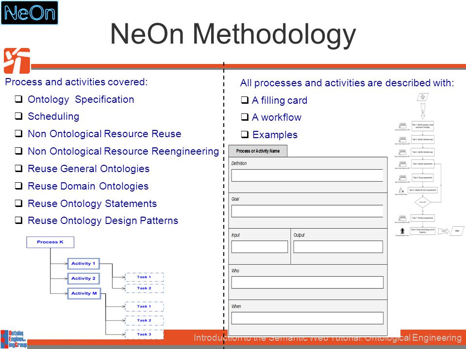 Introduction to the Semantic Web Tutorial: Ontological Engineering NeOn Methodology Process and activities covered:  Ontology Specification  Scheduling  Non Ontological Resource Reuse  Non Ontological Resource Reengineering  Reuse General Ontologies  Reuse Domain Ontologies  Reuse Ontology Statements  Reuse Ontology Design Patterns All processes and activities are described with:  A filling card  A workflow  Examples