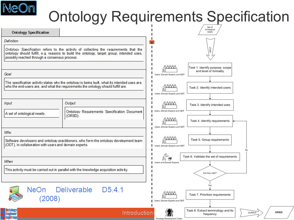 Introduction to the Semantic Web Tutorial: Ontological Engineering Ontology Requirements Specification NeOn Deliverable D5.4.1 (2008)