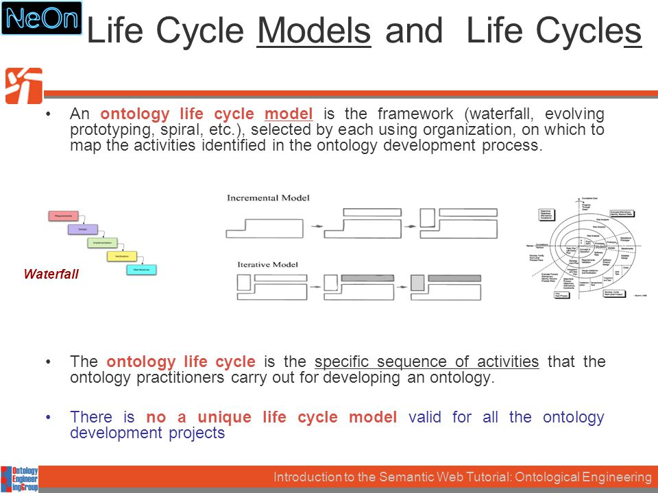 Introduction to the Semantic Web Tutorial: Ontological Engineering Life Cycle Models and Life Cycles An ontology life cycle model is the framework (waterfall, evolving prototyping, spiral, etc.), selected by each using organization, on which to map the activities identified in the ontology development process.
