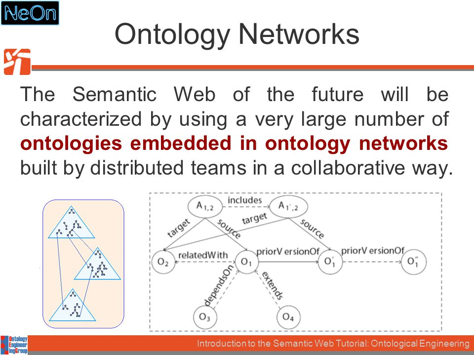 Introduction to the Semantic Web Tutorial: Ontological Engineering Ontology Networks The Semantic Web of the future will be characterized by using a very large number of ontologies embedded in ontology networks built by distributed teams in a collaborative way.
