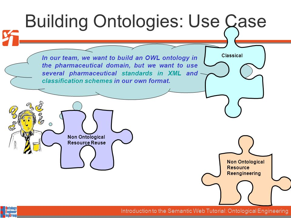 Introduction to the Semantic Web Tutorial: Ontological Engineering Building Ontologies: Use Case In our team, we want to build an OWL ontology in the pharmaceutical domain, but we want to use several pharmaceutical standards in XML and classification schemes in our own format.