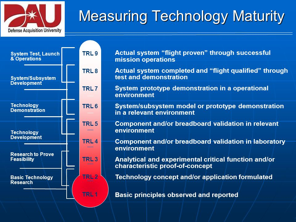 Technology Readiness LevelsDescription #1 Basic principles observed and reported Scientific research begins translation to applied R & D (paper studies) #2 Technology concept and/or application formulated Basic principles documented and practical applications formulated (analytic studies) #3 Analytical and experimental critical function and/or characteristic proof of concept Active R & D initiated (physical validation in laboratory) #4 Component and/or breadboard validation in laboratory environment Component integration in low-fidelity laboratory environment (HIL/SIL simulation) #5 Component and/or breadboard validation in relevant environment Component/subsystem integration in high- fidelity laboratory environment (more realistic simulation) #6 System/Subsystem model or prototype demonstration in a relevant environment System/subsystem prototype evaluation in a simulated laboratory operational environment #7 System prototype demonstration in an operational environment Whole system prototype evaluation in actual operational environment ( open-air or at- sea ) #8 Actual system completed and qualified through test and demonstration Final phase of system development...