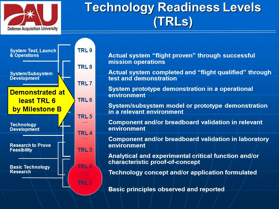 Technology Readiness Levels (TRLs) Actual system flight proven through successful mission operations Actual system completed and flight qualified through test and demonstration System prototype demonstration in a operational environment System/subsystem model or prototype demonstration in a relevant environment Component and/or breadboard validation in relevant environment Component and/or breadboard validation in laboratory environment Analytical and experimental critical function and/or characteristic proof-of-concept Technology concept and/or application formulated Basic principles observed and reported System Test, Launch & Operations System/Subsystem Development Technology Demonstration Technology Development Research to Prove Feasibility Basic Technology Research TRL 9 TRL 8 TRL 7 TRL 6 TRL 5 TRL 4 TRL 3 TRL 2 TRL 1 Demonstrated at least TRL 6 by Milestone B