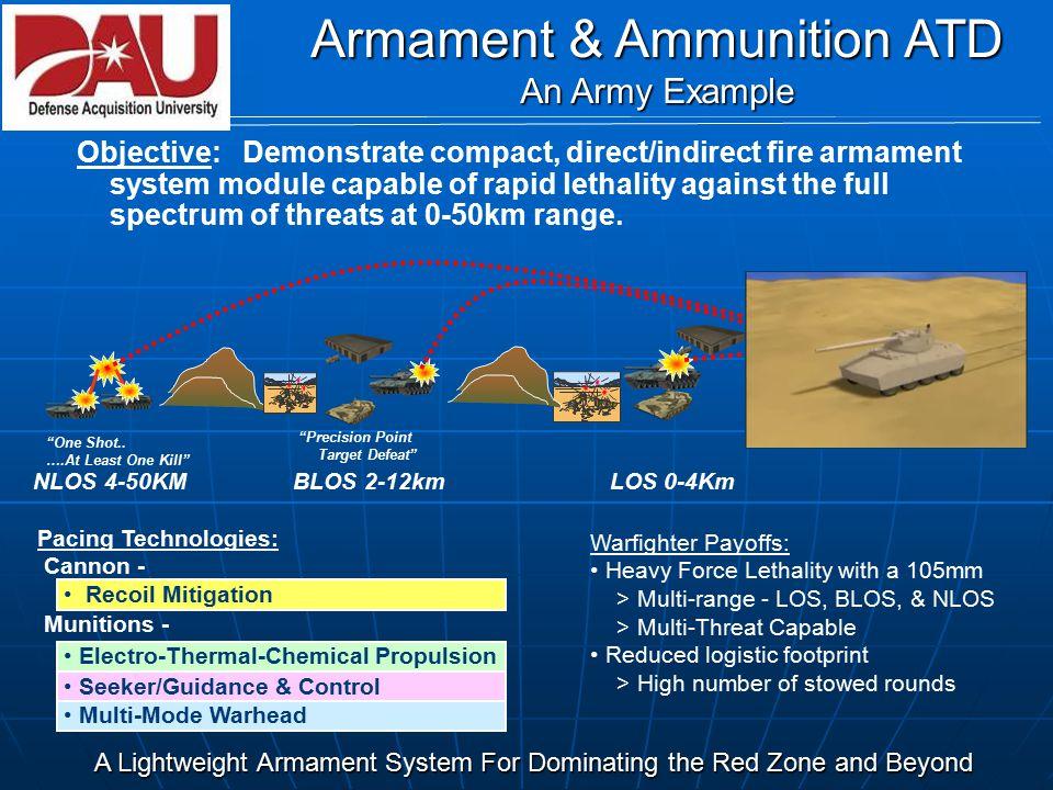 TRL=6 Seeker/ G&C METRIC: 50-150m CEP to 50km Ambient Temp functionality TRL=4 Seeker/G&C Acq Demo METRICS: P acq/Enc to 8km via CFT Demo TRL=4 ETC Propellant Demo METRICS: Sub Scale firings of Gen II.